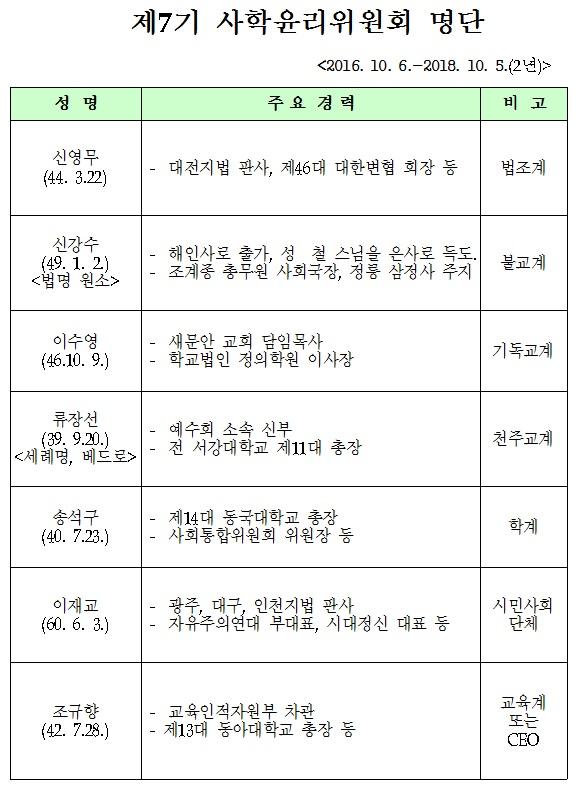 7기_사학윤리위원회