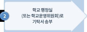 2. 학교 행정실(또는 학교운영위원회)로 기탁서 송부