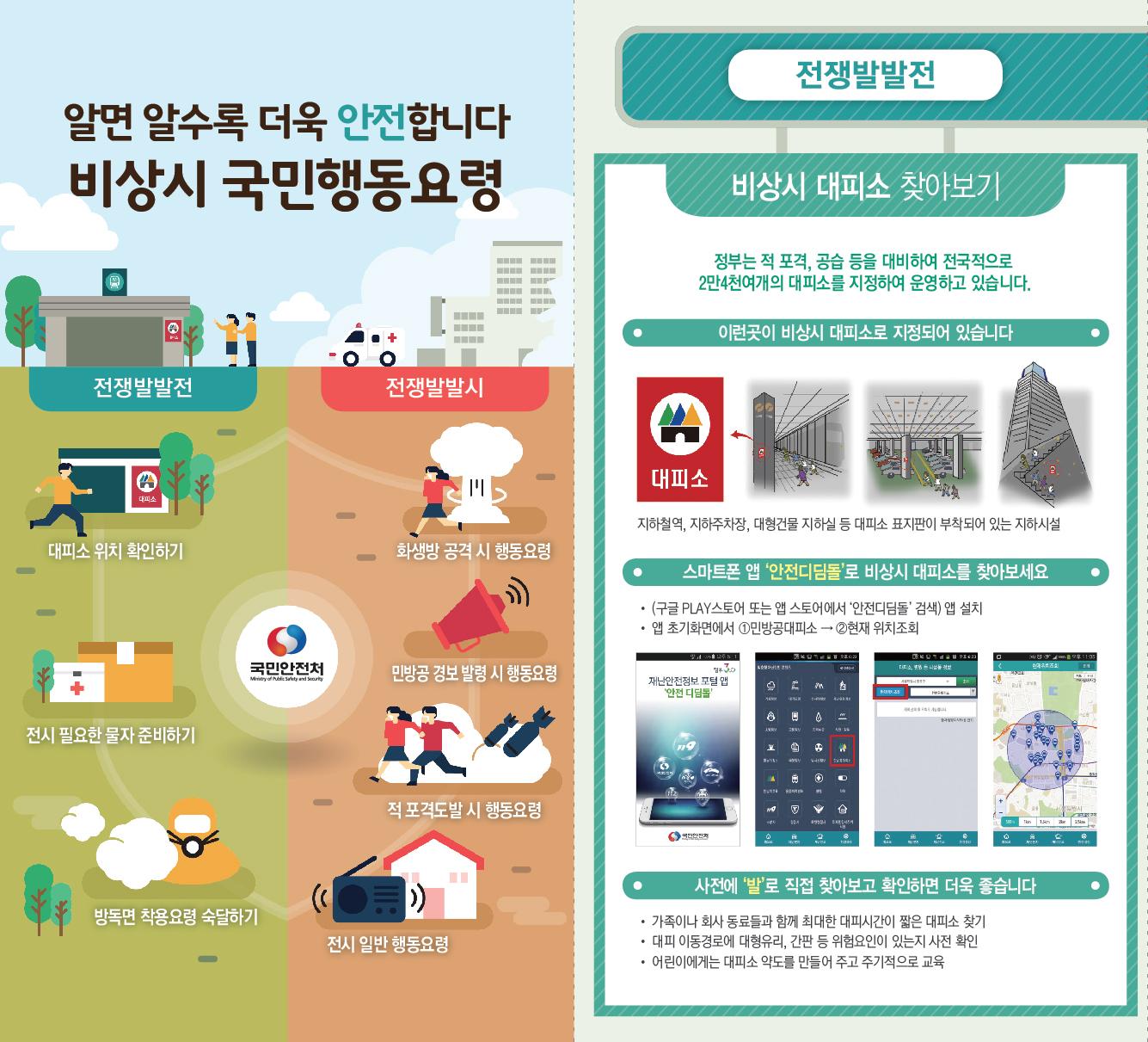 [붙임 4] 비상시 국민행동요령 홍보 리플릿_1페이지