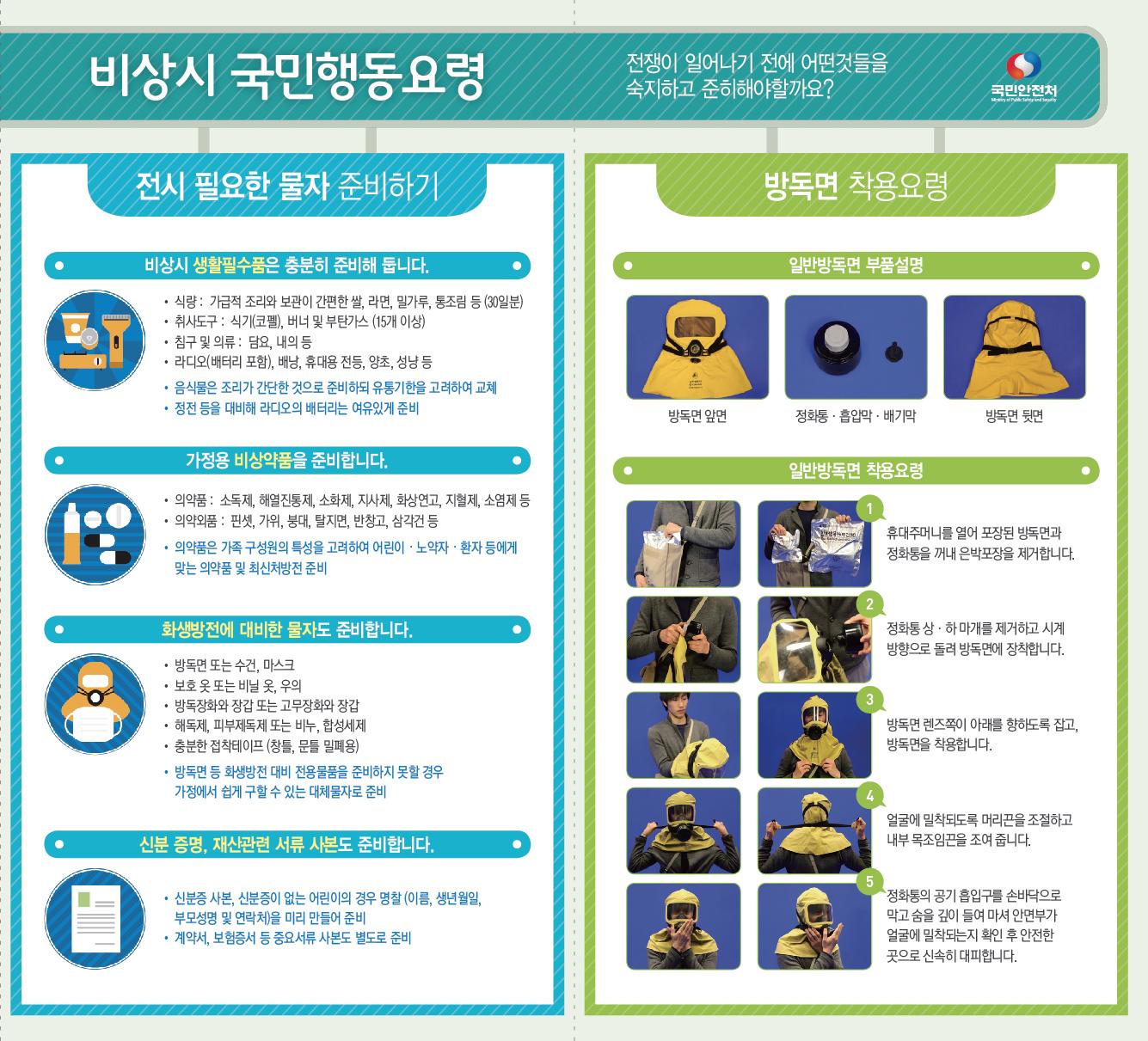 [붙임 4] 비상시 국민행동요령 홍보 리플릿_2페이지