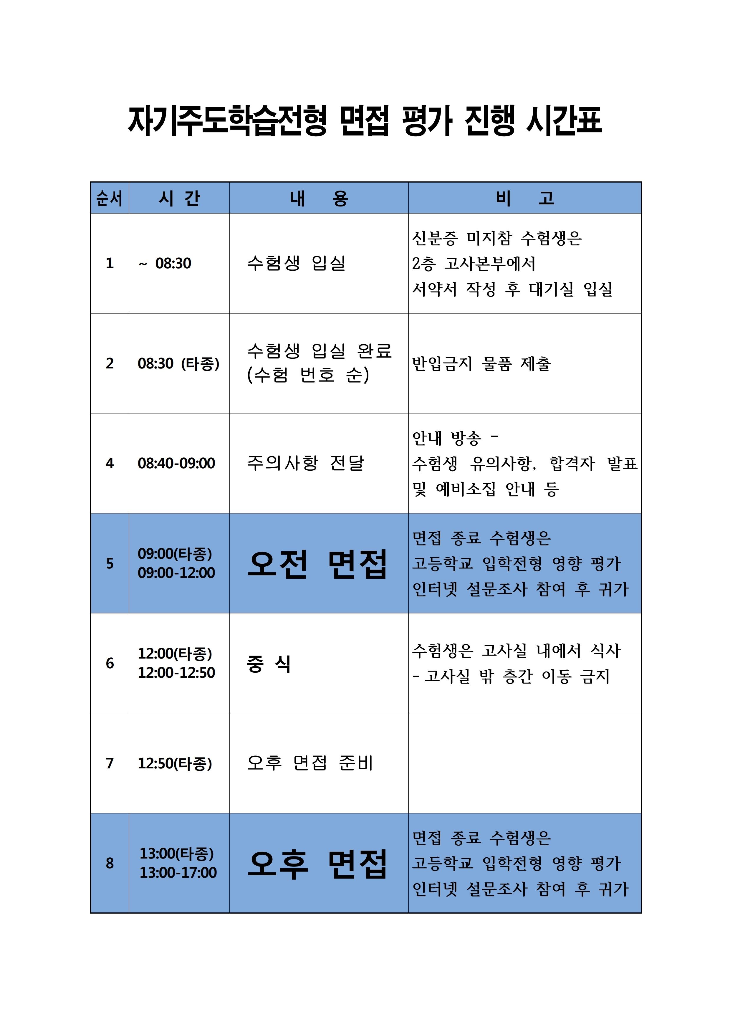 2019 면접 평가 진행 시간표