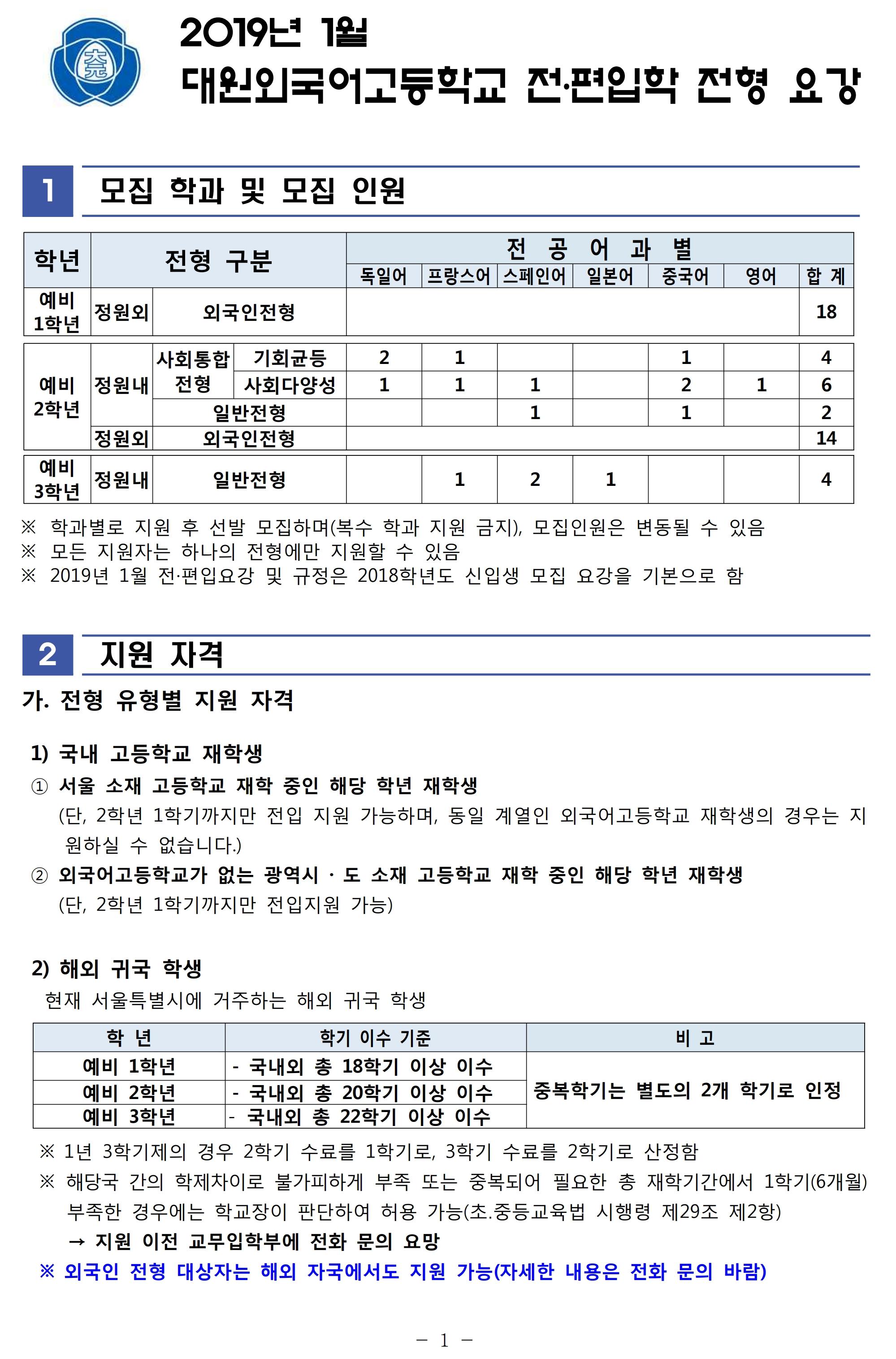 2019년 1월 전·편입생 입학 전형 요강 안내